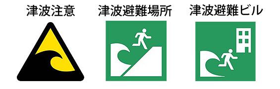 地震が起きた時の避難準備と対策と地震が起きたら