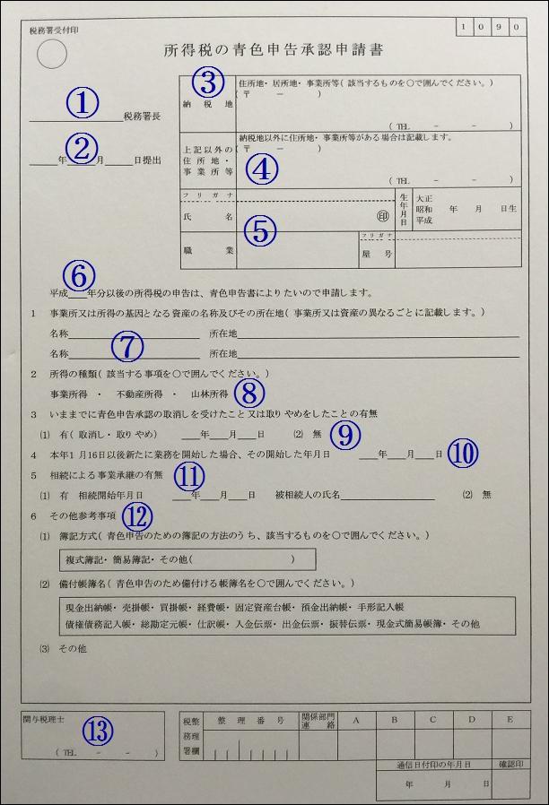 青色申告の承認申請書の書き方